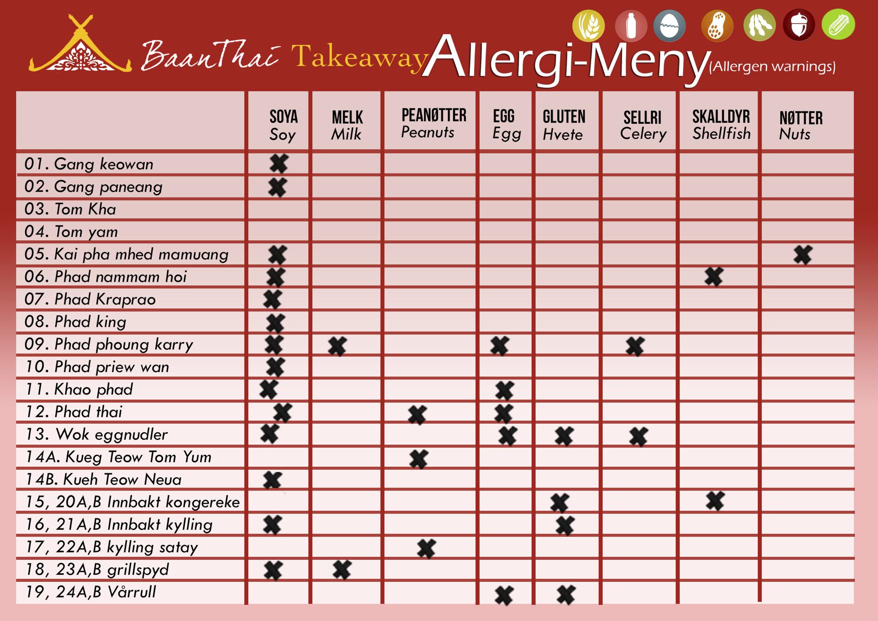 allergimeny
